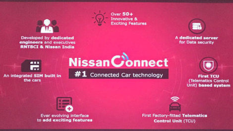 NissanConnect Smartphone App Launched in India